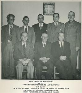 Council 1953